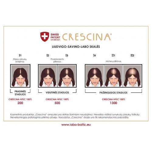 Crescina Re-Growth HFSC 500 Woman Plaukų augimą skatinanti priemonė moterims 40amp.