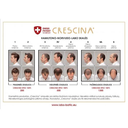 Crescina Re-Growth HFSC 500 Complete Treatment Man Plaukų augimą skatinantis kompleksas vyrams 20amp. (10+10)
