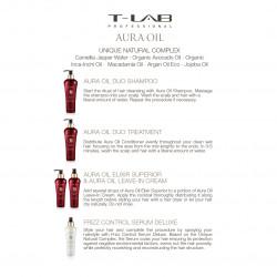 T-LAB Professional Aura Oil Intensyvaus maitinimo rinkinys sausiems ir pažeistiems plaukams