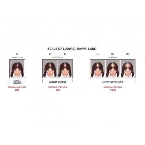 Crescina Re-Growth HFSC 500 Woman Plaukų augimą skatinanti priemonė moterims 10amp.