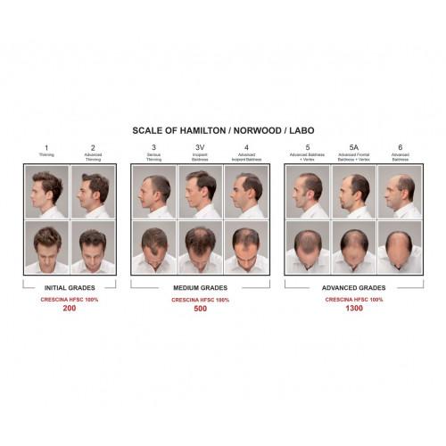 Crescina Re-Growth HFSC 1300 Man Plaukų augimą skatinanti priemonė vyrams 10amp.