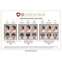 Crescina Transdermic Technology Complete Treatment 1300 Man Ampulių kompleksas vyrams 20amp. (10+10)