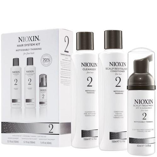 Nioxin Kit 2 Galvos odos ir plaukų priežiūros rinkinys